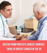 how to prevent prostate cancer