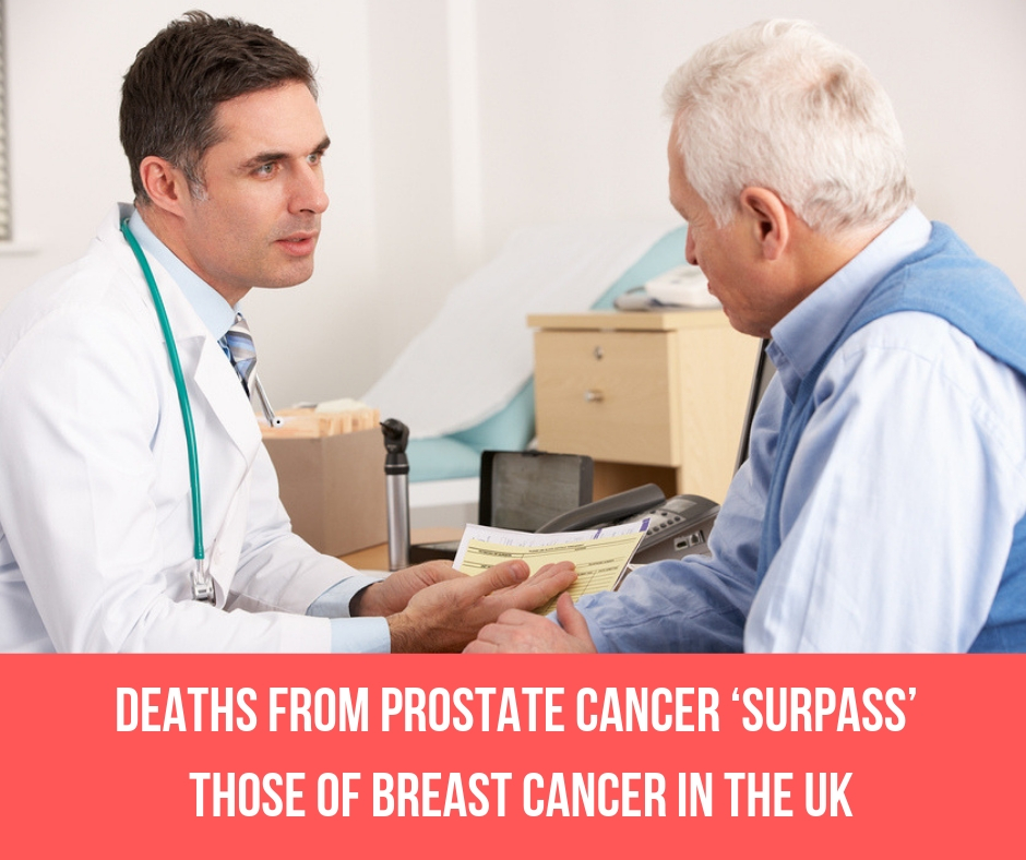 Deaths From Prostate Cancer Surpass Those Of Breast Cancer In The UK